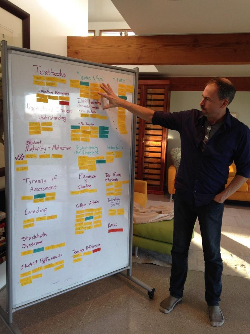 Categorizing Educators Challenges